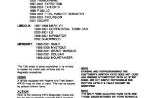 1997 Ford Ranger Owners Manual Pdf FordPrice us